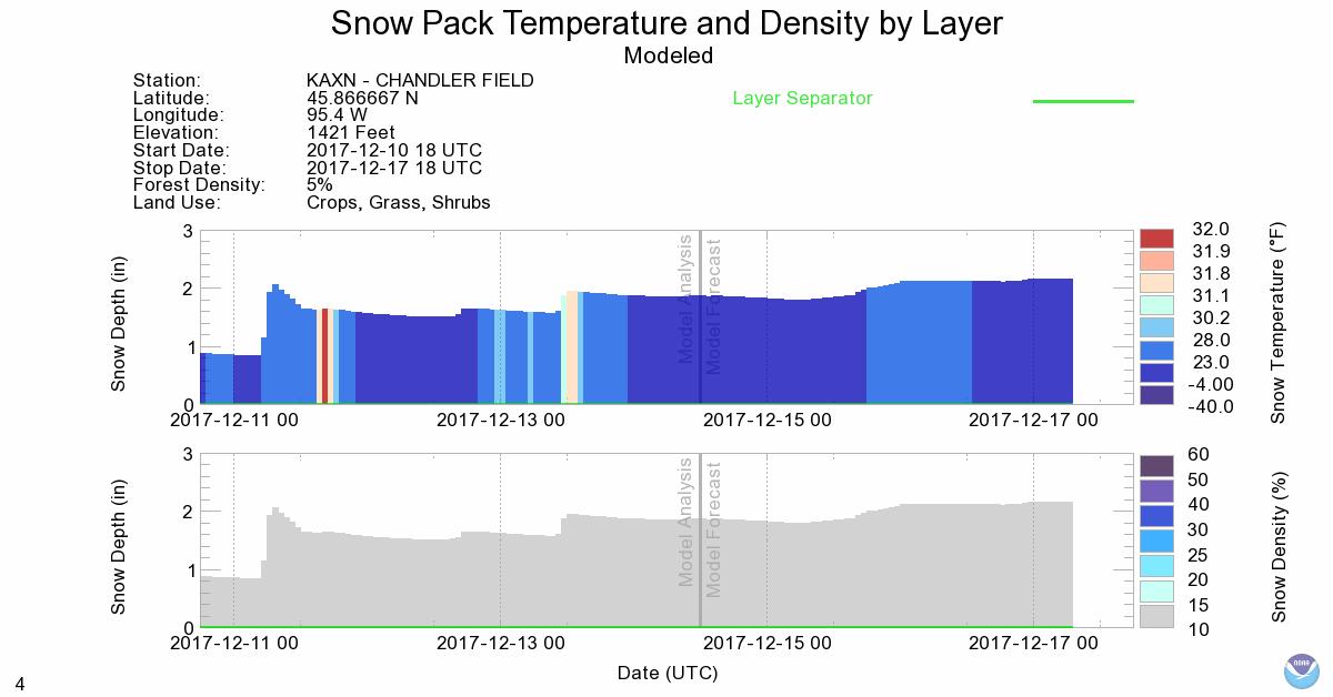 Alexandria Ice Conditions 2017